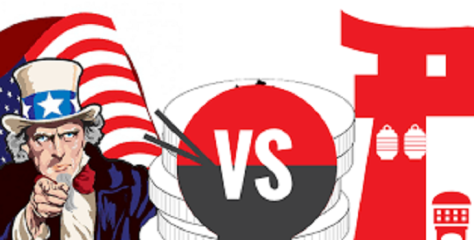 Membandingkan Nalar Hegemonik AS dan Cina