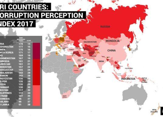 Proyek Inisiatif Sabuk dan Jalan Cina, Surga Para Koruptor