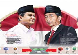 Pemantau Pemilu Internasional dan Kegawatan Pemilu Serentak Indonesia