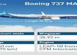 Boeing Terancam Alami Krisis setelah Dua Kecelakaan 737 MAX